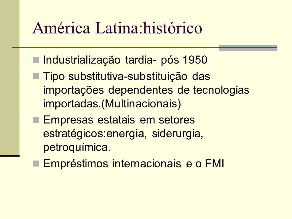 América Latina:histórico