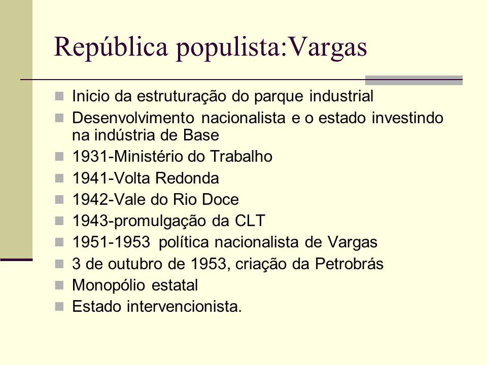 República populista:Vargas