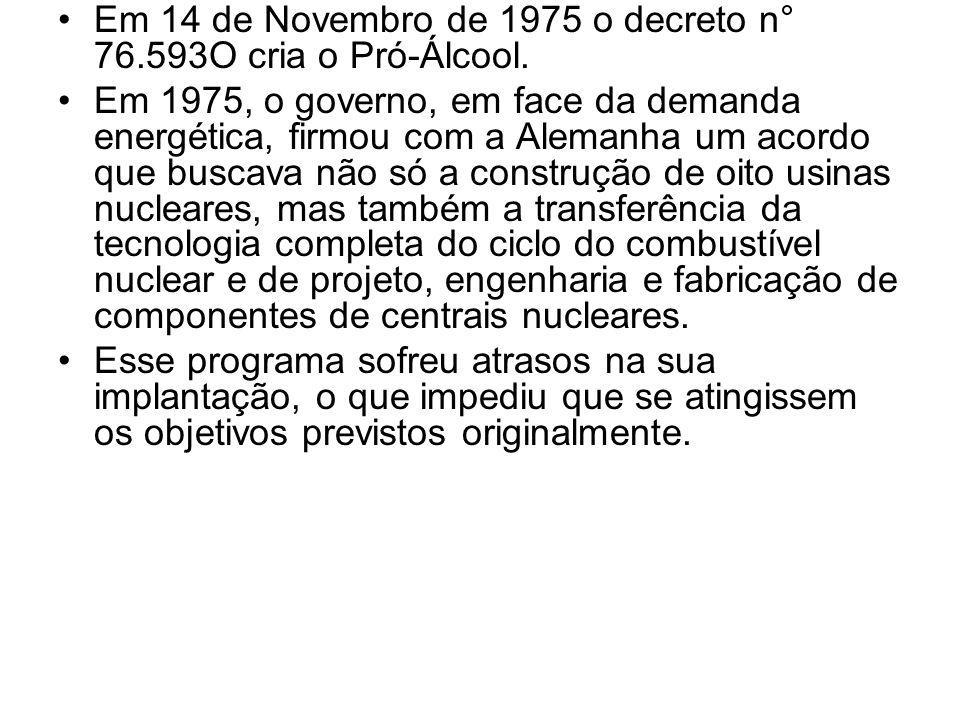 Em 14 de Novembro de 1975 o decreto n° 76.593O cria o Pró-Álcool.