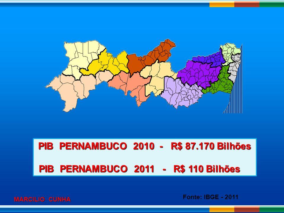 PIB PERNAMBUCO 2011 - R$ 110 Bilhões