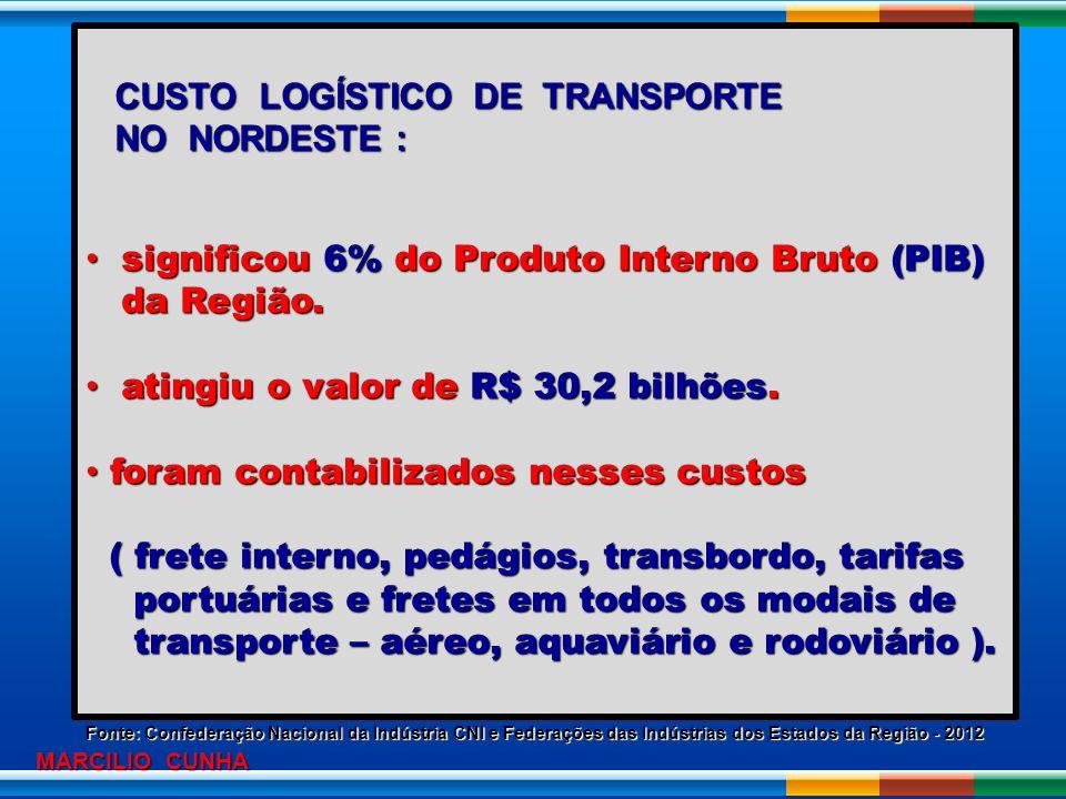 CUSTO LOGÍSTICO DE TRANSPORTE NO NORDESTE :