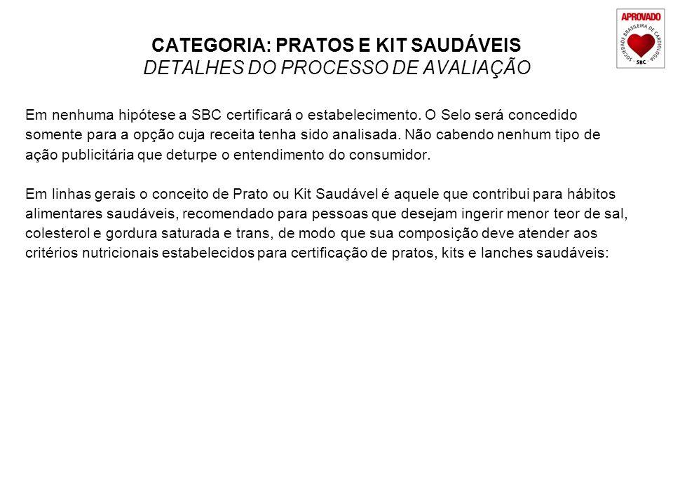 CATEGORIA: PRATOS E KIT SAUDÁVEIS DETALHES DO PROCESSO DE AVALIAÇÃO