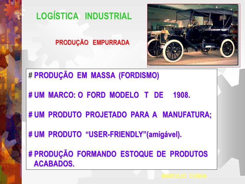 LOGÍSTICA INDUSTRIAL # PRODUÇÃO EM MASSA (FORDISMO)