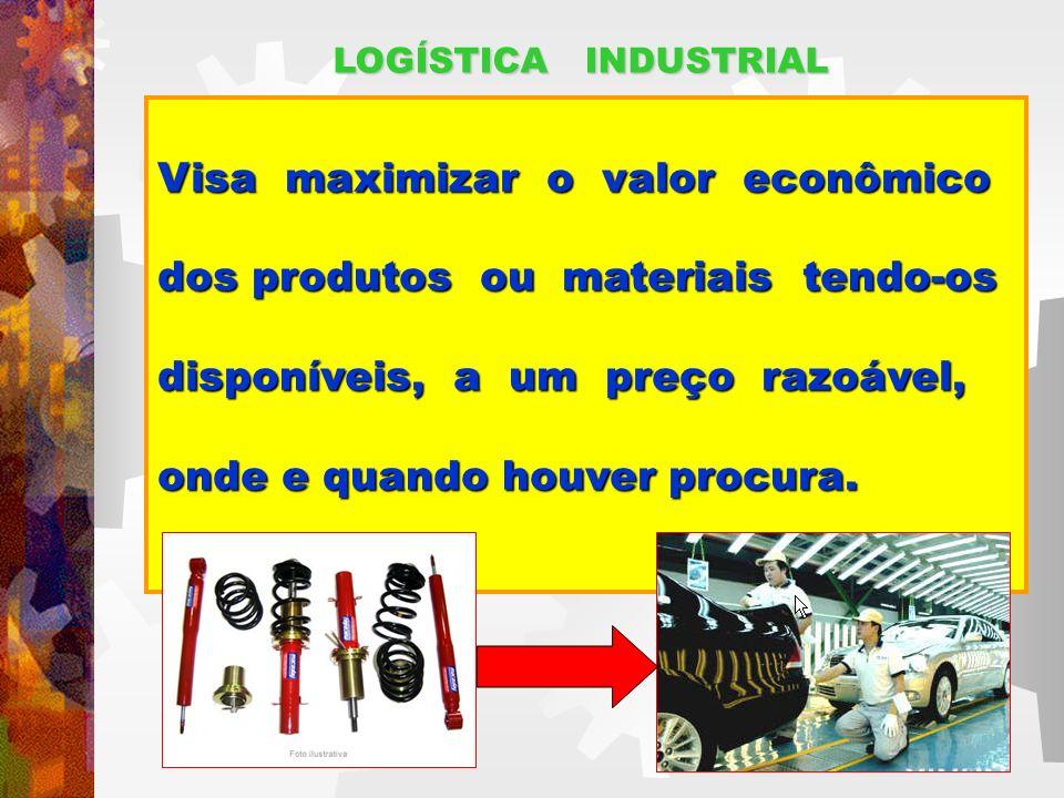 Visa maximizar o valor econômico dos produtos ou materiais tendo-os