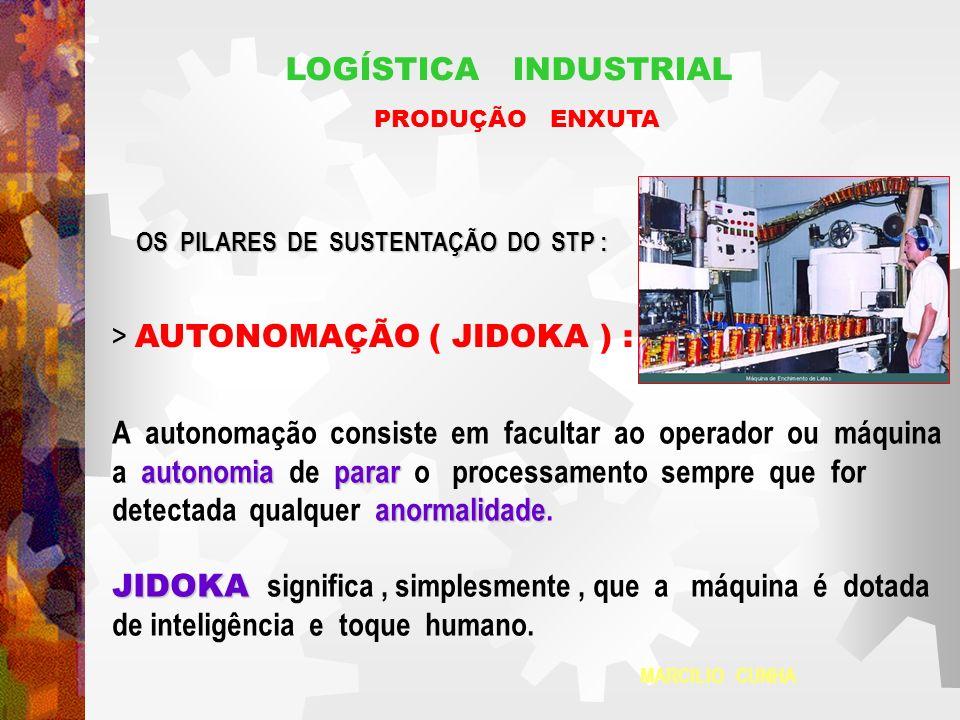 > AUTONOMAÇÃO ( JIDOKA ) :