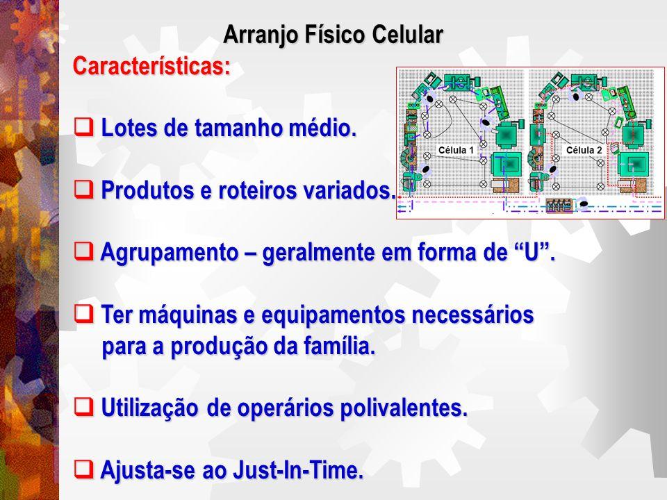 Arranjo Físico Celular