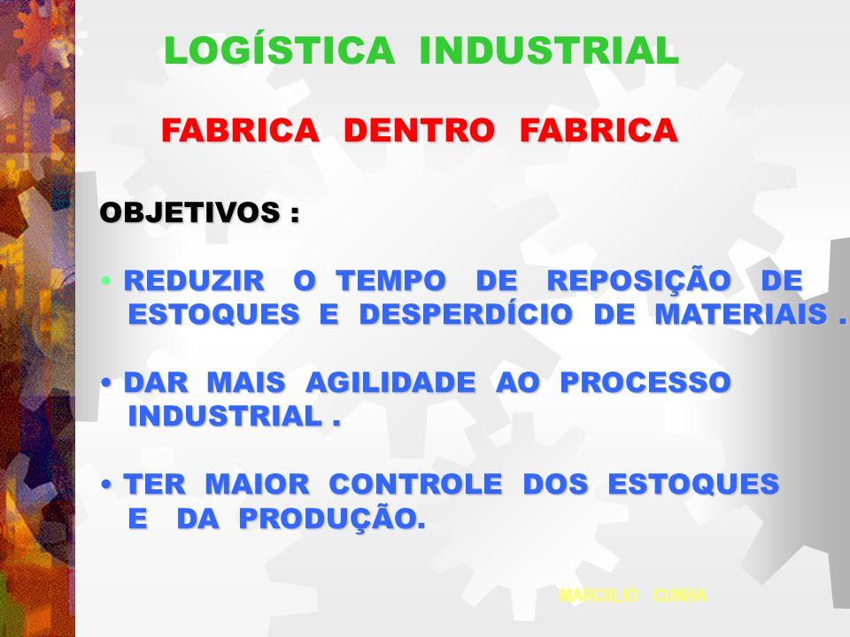 LOGÍSTICA INDUSTRIAL FABRICA DENTRO FABRICA OBJETIVOS :