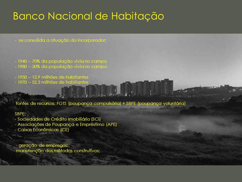 Banco Nacional de Habitação