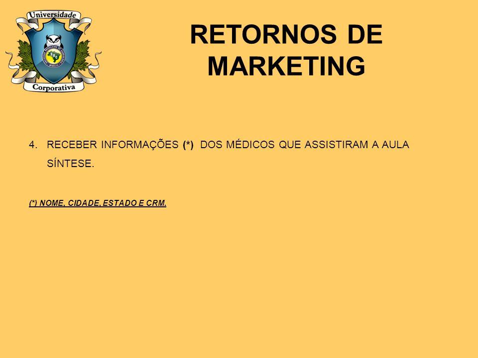 RETORNOS DE MARKETING RECEBER INFORMAÇÕES (*) DOS MÉDICOS QUE ASSISTIRAM A AULA SÍNTESE.