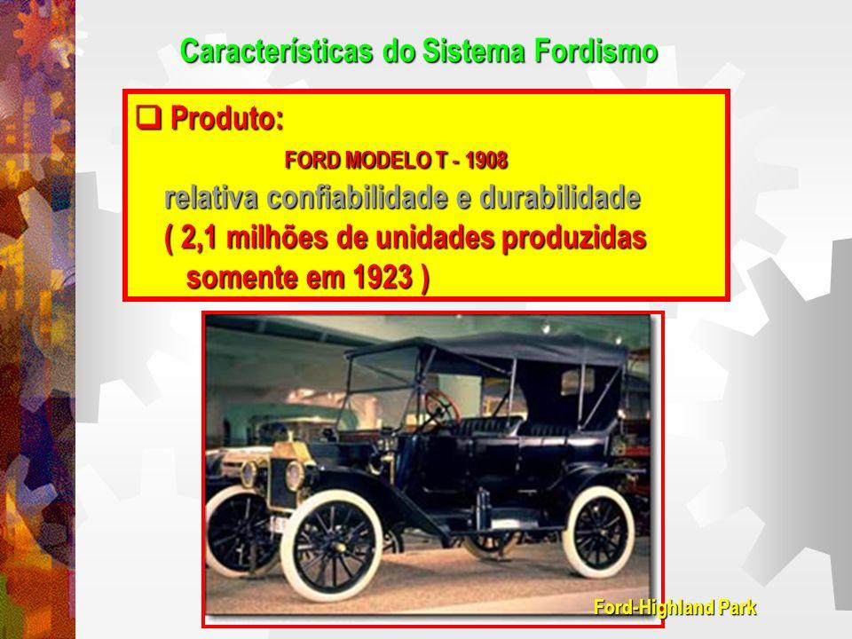 Características do Sistema Fordismo