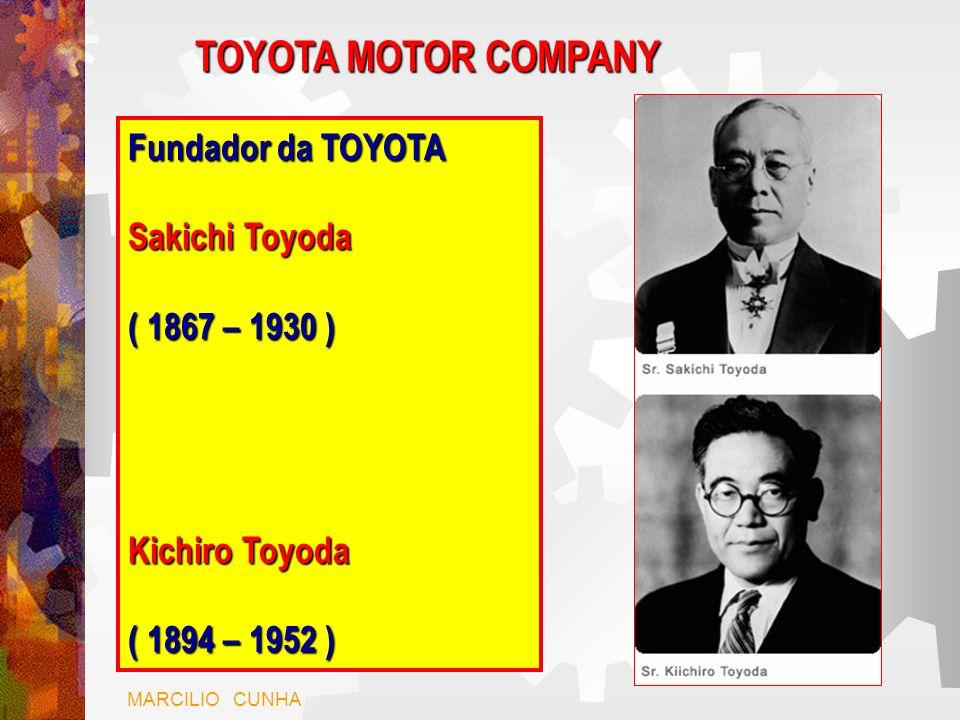 TOYOTA MOTOR COMPANY Fundador da TOYOTA Sakichi Toyoda ( 1867 – 1930 )