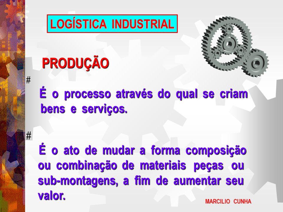 PRODUÇÃO LOGÍSTICA INDUSTRIAL bens e serviços.