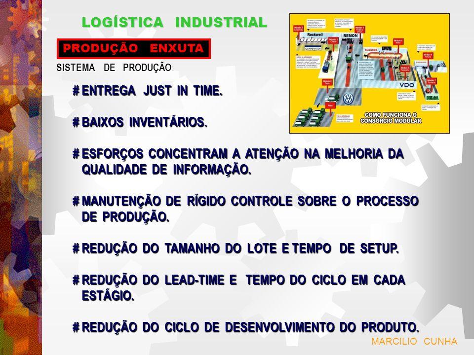 # MANUTENÇÃO DE RÍGIDO CONTROLE SOBRE O PROCESSO DE PRODUÇÃO.