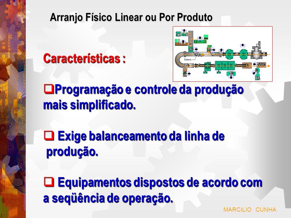 Programação e controle da produção mais simplificado.