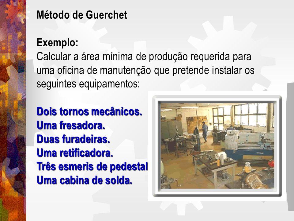Método de Guerchet Exemplo: