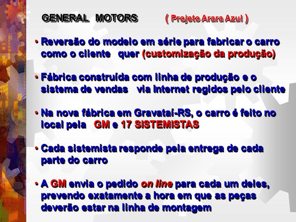GENERAL MOTORS( Projeto Arara Azul ) Reversão do modelo em série para fabricar o carro como o cliente quer (customização da produção)