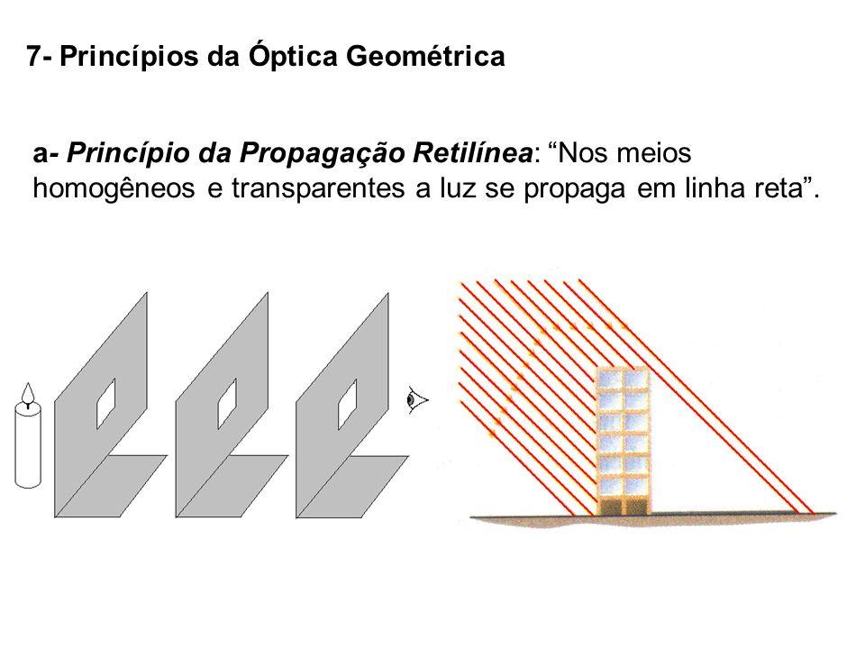 7- Princípios da Óptica Geométrica