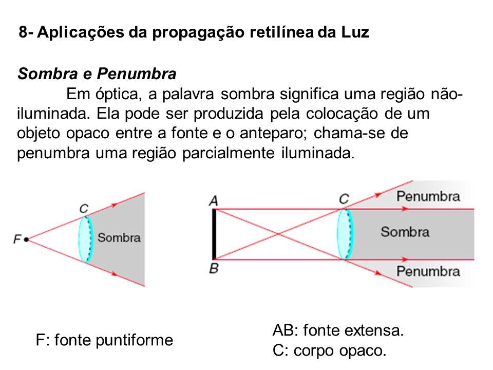 8- Aplicações da propagação retilínea da Luz