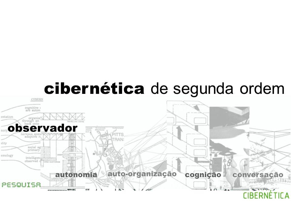 cibernética de segunda ordem