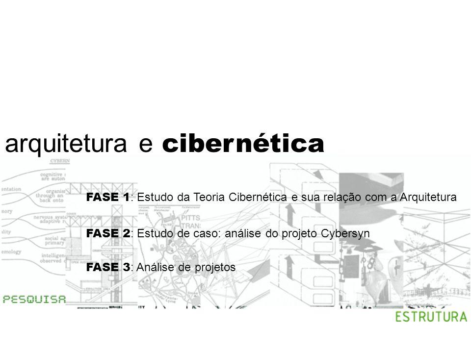 arquitetura e cibernética