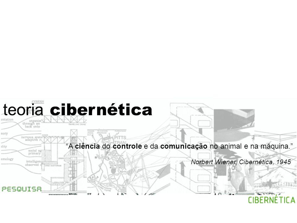 teoria cibernética A ciência do controle e da comunicação no animal e na máquina. Norbert Wiener, Cibernética, 1945.