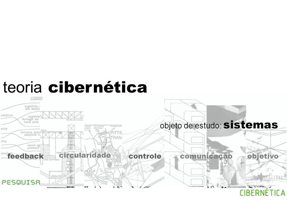 teoria cibernética objeto de estudo: sistemas feedback circularidade