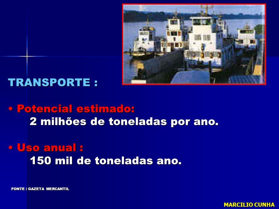 2 milhões de toneladas por ano. Uso anual : 150 mil de toneladas ano.