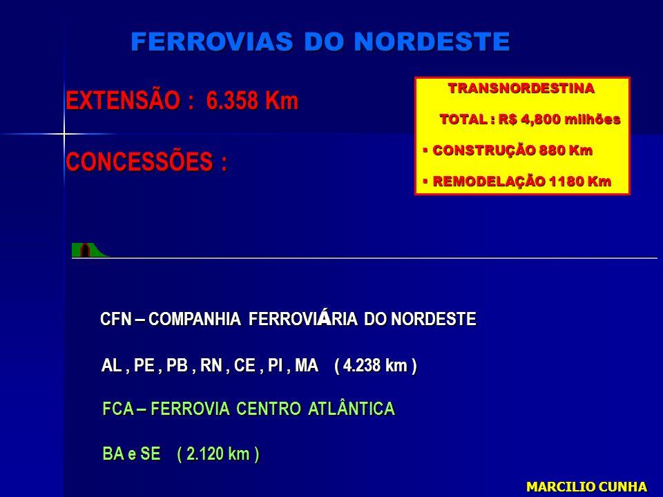CFN – COMPANHIA FERROVIÁRIA DO NORDESTE