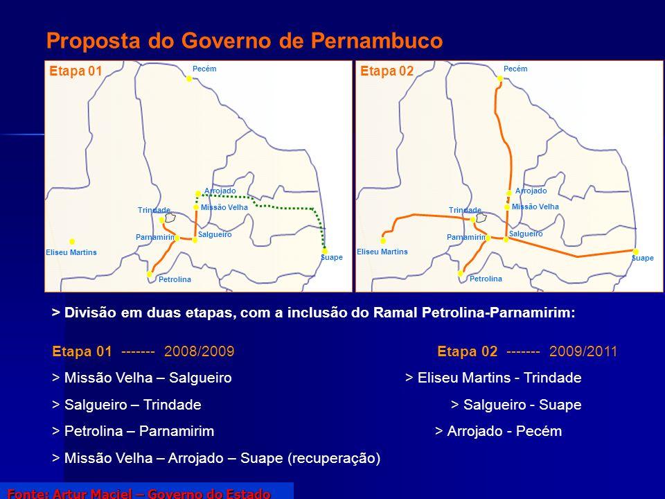 Proposta do Governo de Pernambuco