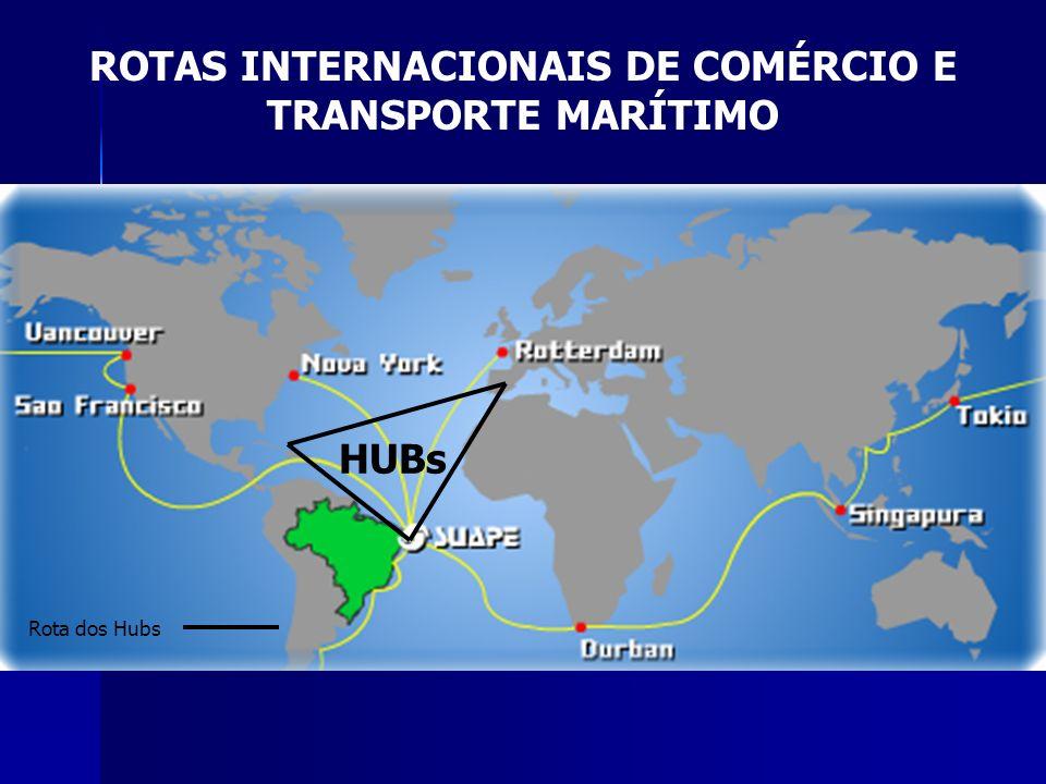ROTAS INTERNACIONAIS DE COMÉRCIO E TRANSPORTE MARÍTIMO