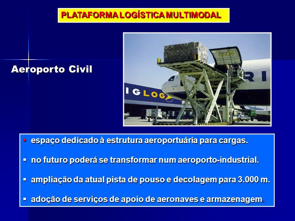 Aeroporto Civil PLATAFORMA LOGÍSTICA MULTIMODAL