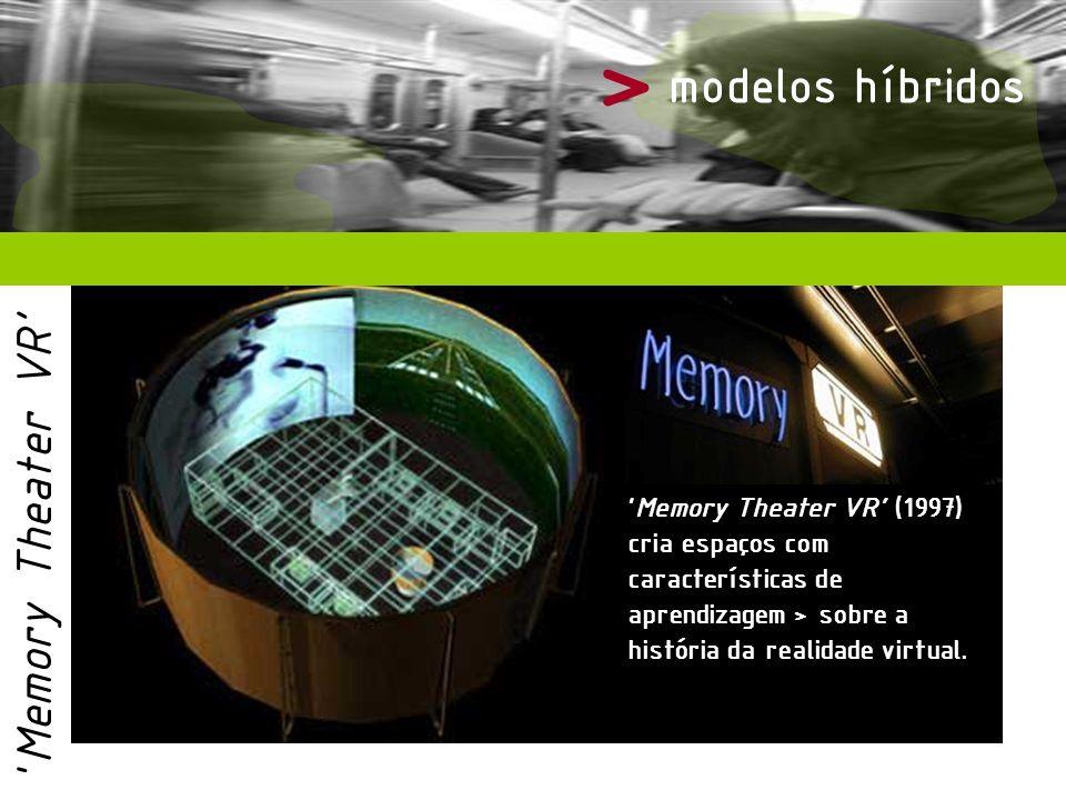 > modelos híbridos 'Memory Theater VR'