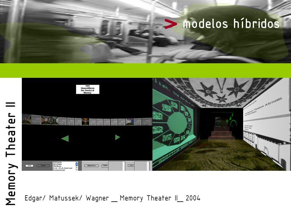 > modelos híbridos Memory Theater II