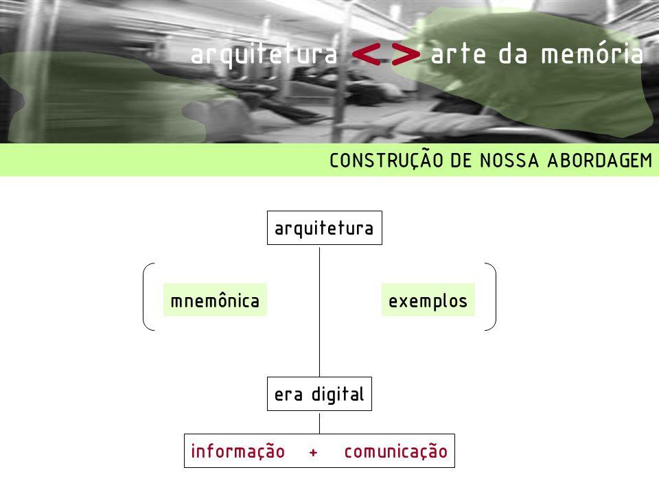 <> arquitetura arte da memória CONSTRUÇÃO DE NOSSA ABORDAGEM