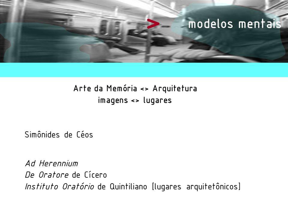 Arte da Memória <> Arquitetura imagens <> lugares