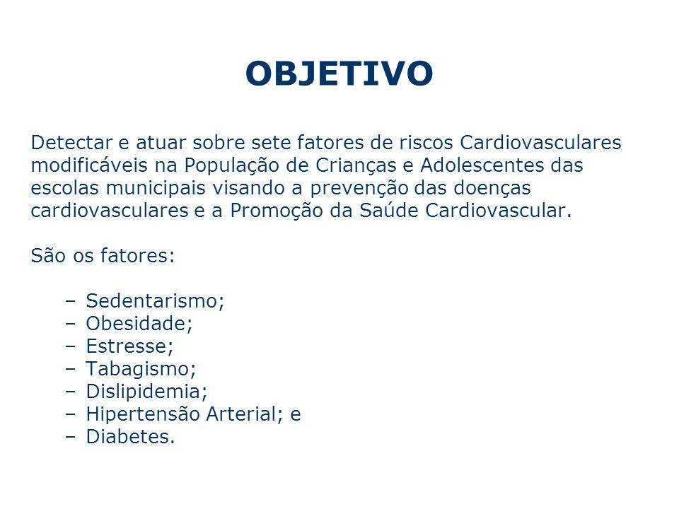 OBJETIVO Detectar e atuar sobre sete fatores de riscos Cardiovasculares. modificáveis na População de Crianças e Adolescentes das.
