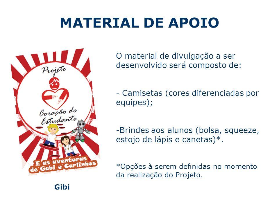 MATERIAL DE APOIO O material de divulgação a ser desenvolvido será composto de: Camisetas (cores diferenciadas por equipes);