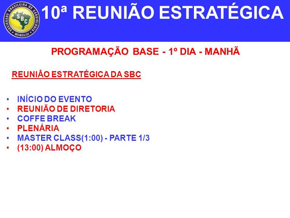 PROGRAMAÇÃO BASE - 1º DIA - MANHÃ REUNIÂO ESTRATÉGICA DA SBC