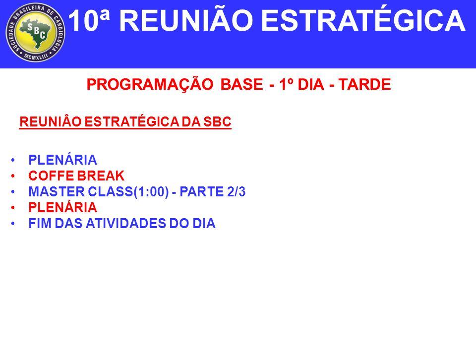 PROGRAMAÇÃO BASE - 1º DIA - TARDE REUNIÂO ESTRATÉGICA DA SBC