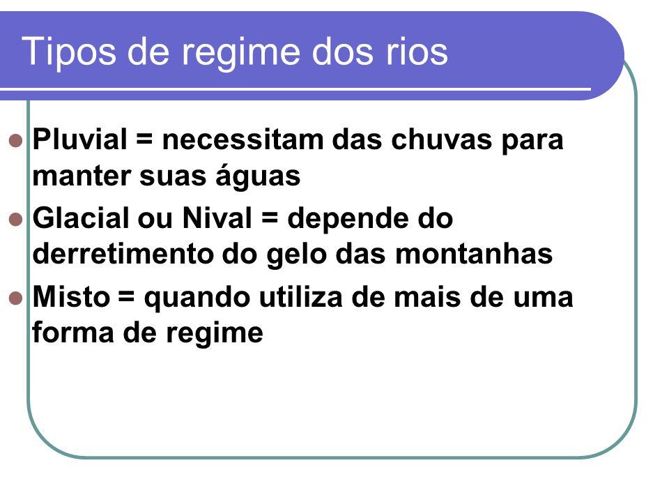 Tipos de regime dos rios