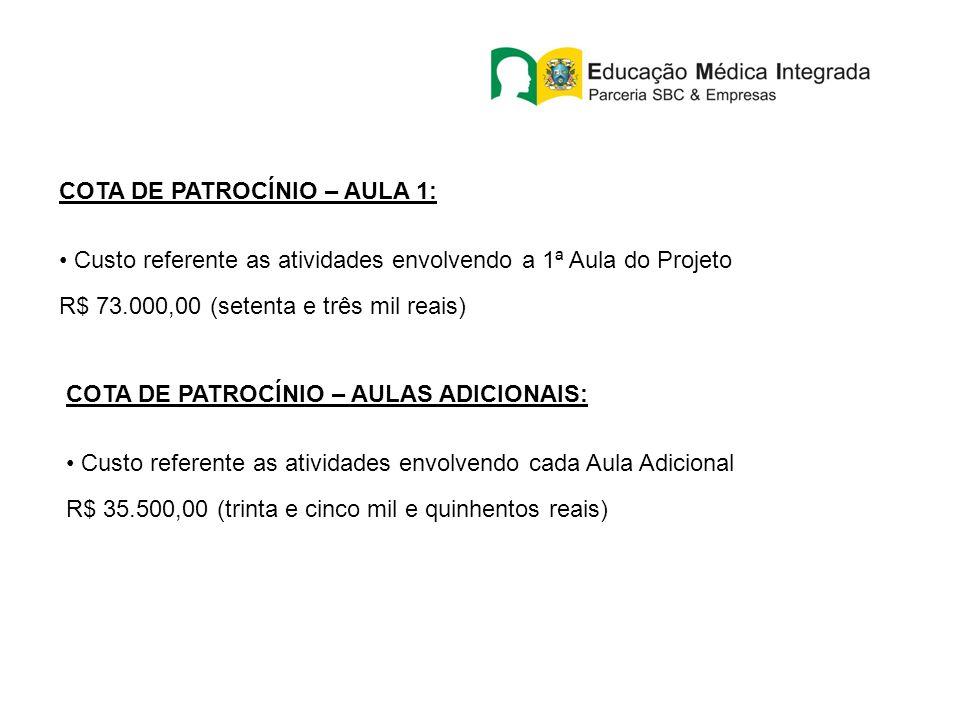 COTA DE PATROCÍNIO – AULA 1:
