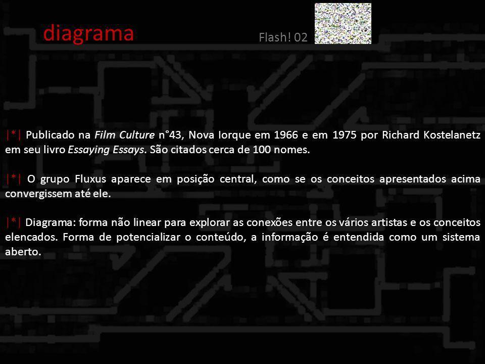 diagrama Flash! 02.