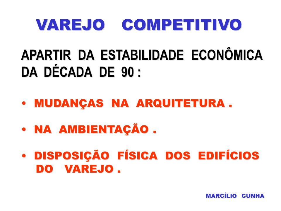 VAREJO COMPETITIVO APARTIR DA ESTABILIDADE ECONÔMICA DA DÉCADA DE 90 :