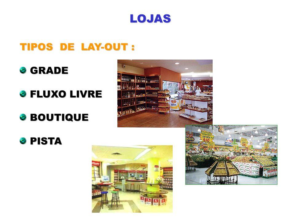 LOJAS TIPOS DE LAY-OUT : GRADE FLUXO LIVRE BOUTIQUE PISTA