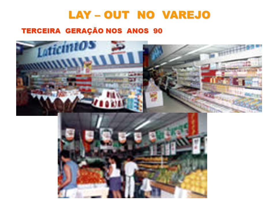 LAY – OUT NO VAREJO TERCEIRA GERAÇÃO NOS ANOS 90
