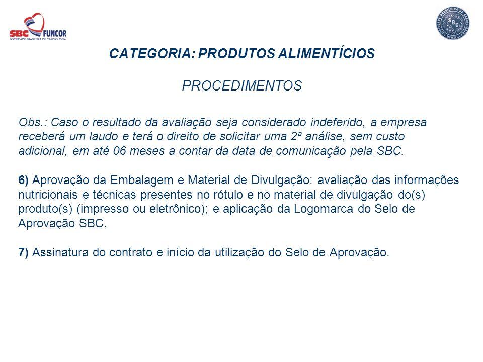 CATEGORIA: PRODUTOS ALIMENTÍCIOS PROCEDIMENTOS