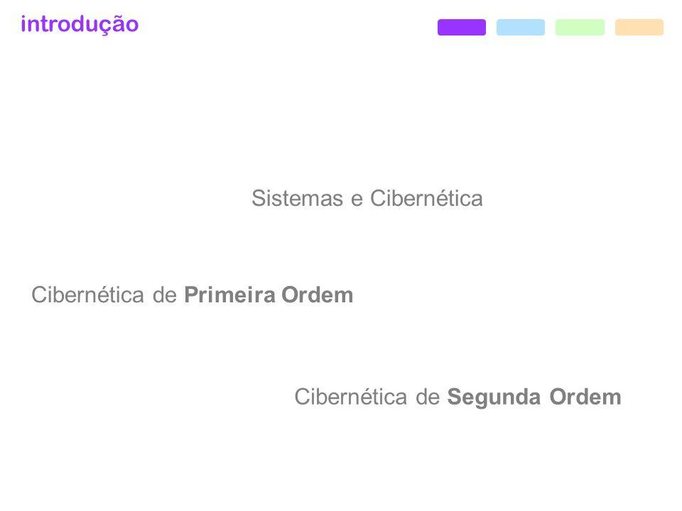 introdução Sistemas e Cibernética Cibernética de Primeira Ordem Cibernética de Segunda Ordem