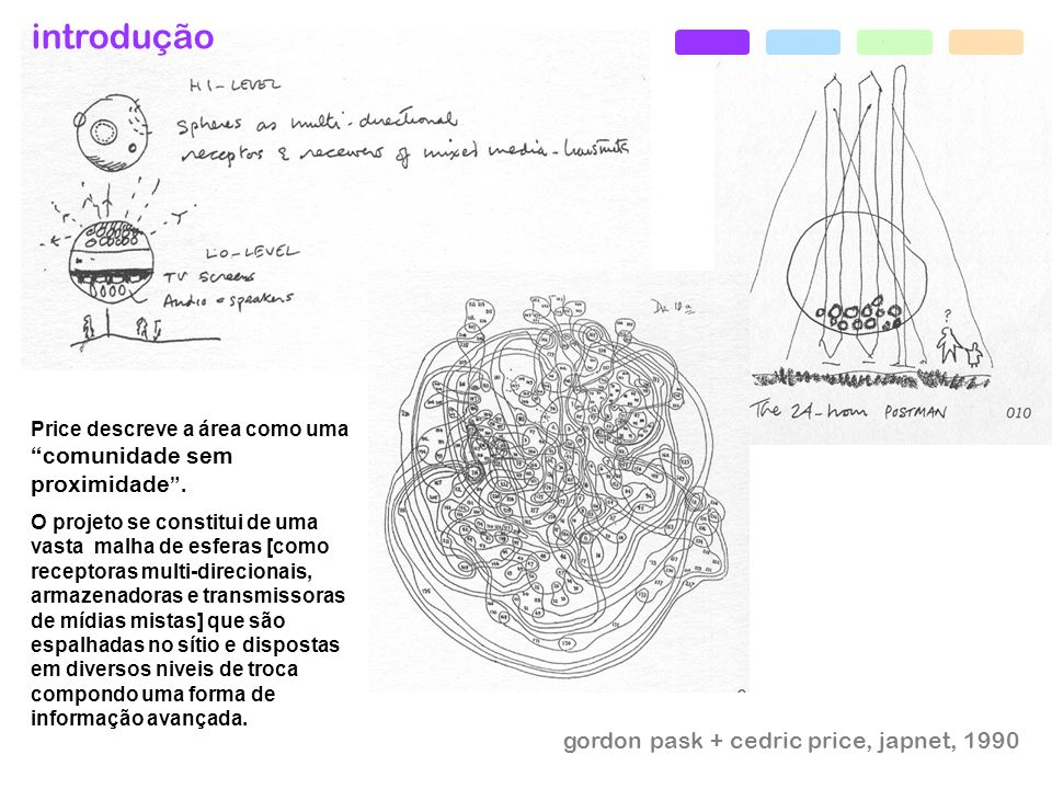 introdução gordon pask + cedric price, japnet, 1990