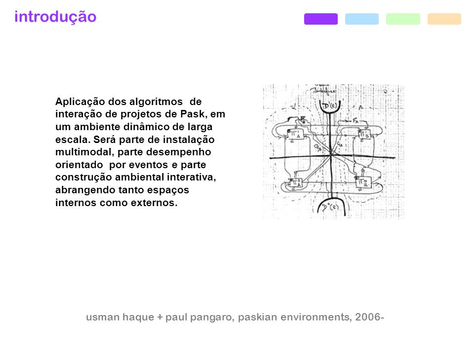 usman haque + paul pangaro, paskian environments, 2006-