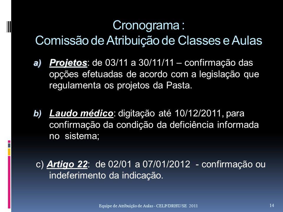 Cronograma : Comissão de Atribuição de Classes e Aulas
